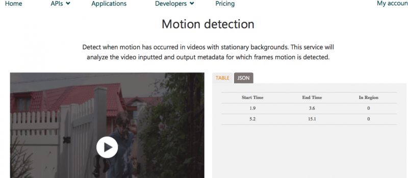 screenshot of Microsoft Azure video motion detection