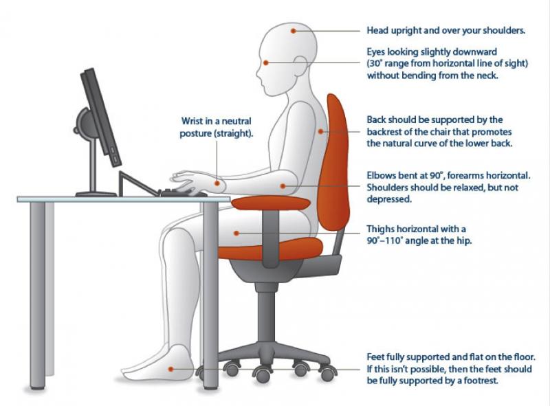 How to sit comfortably when using a screen