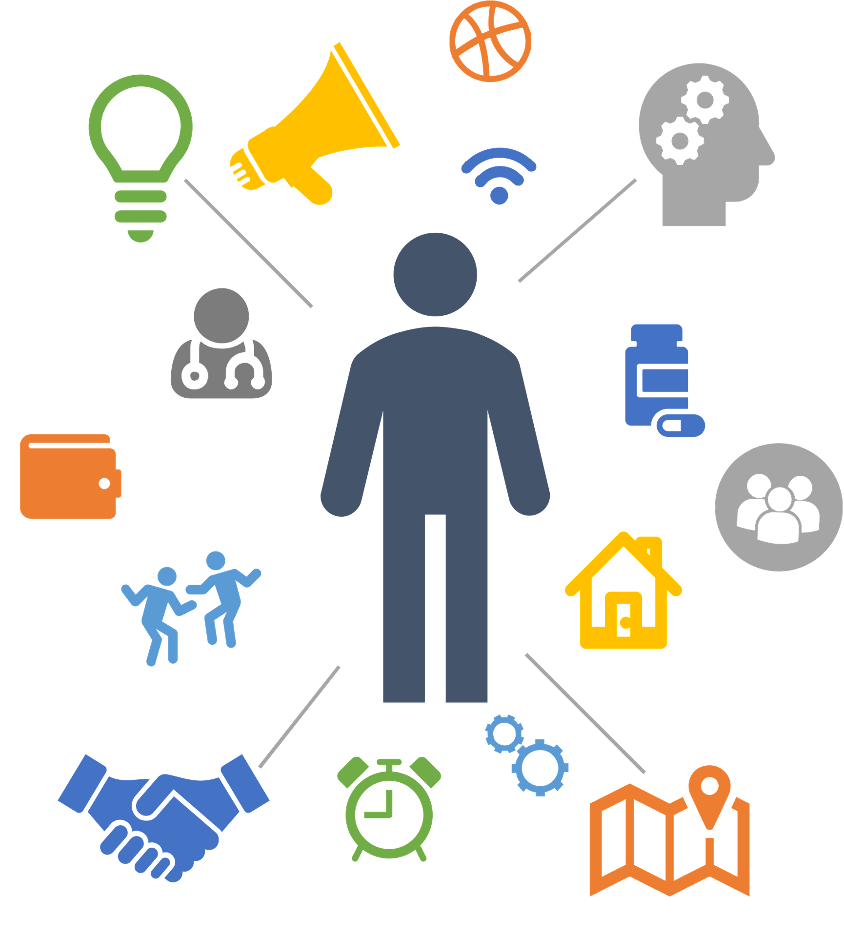A stick person surrounded by icons representing barriers, such as sound and technology