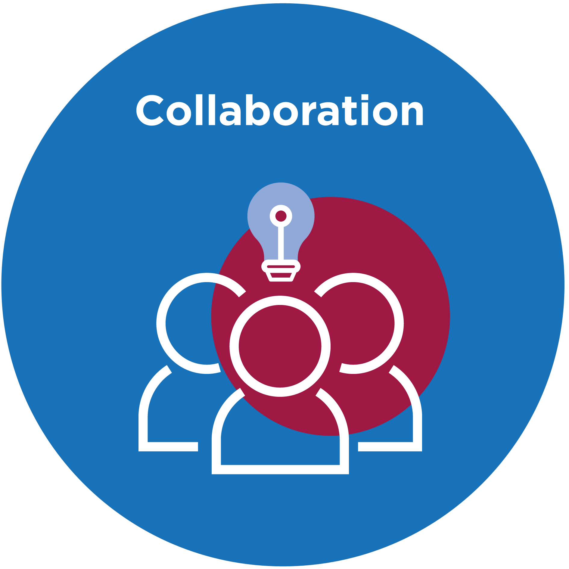 An icon of a group of people with a light bulk above them with text that reads 'Collaboration'