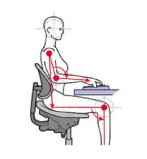 the right chair ensures the right posture